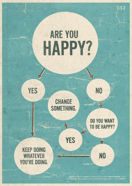Are-you-happy-flowchart-550x777