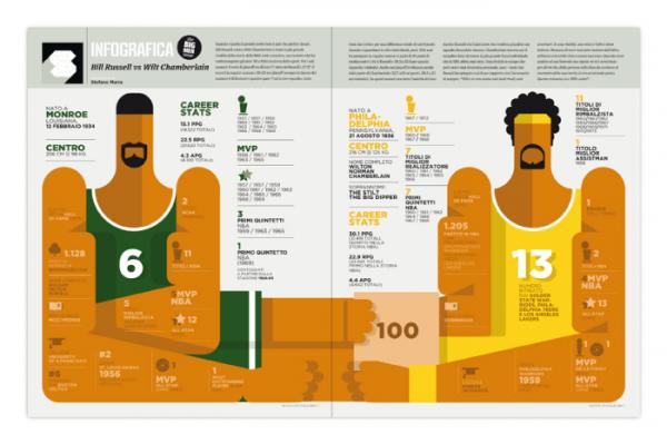 infografica_nba