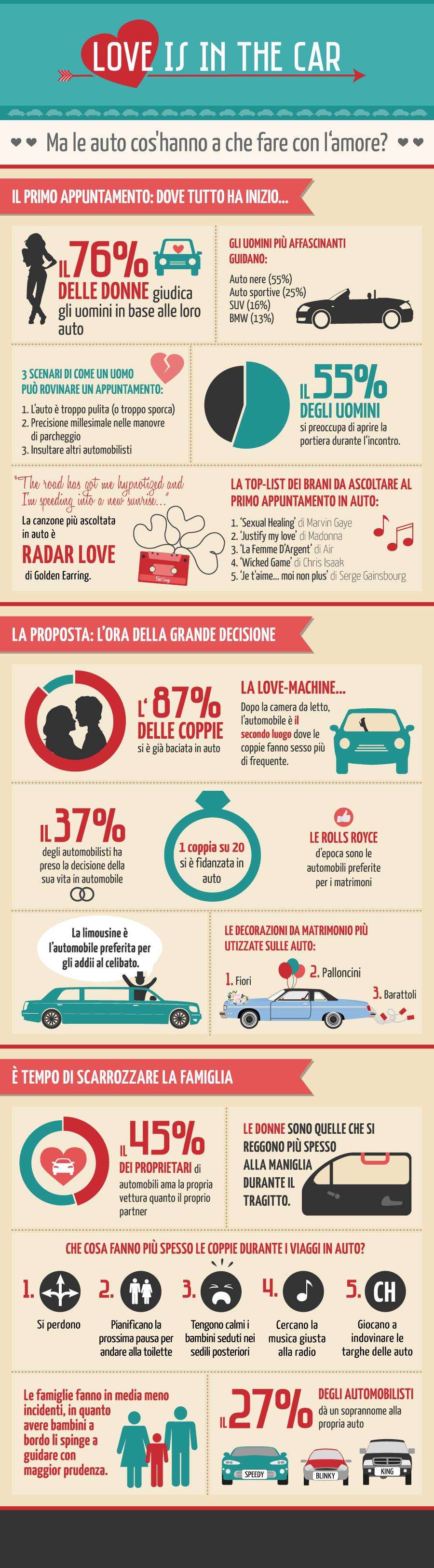 NCA_Infografica_SanValenitno