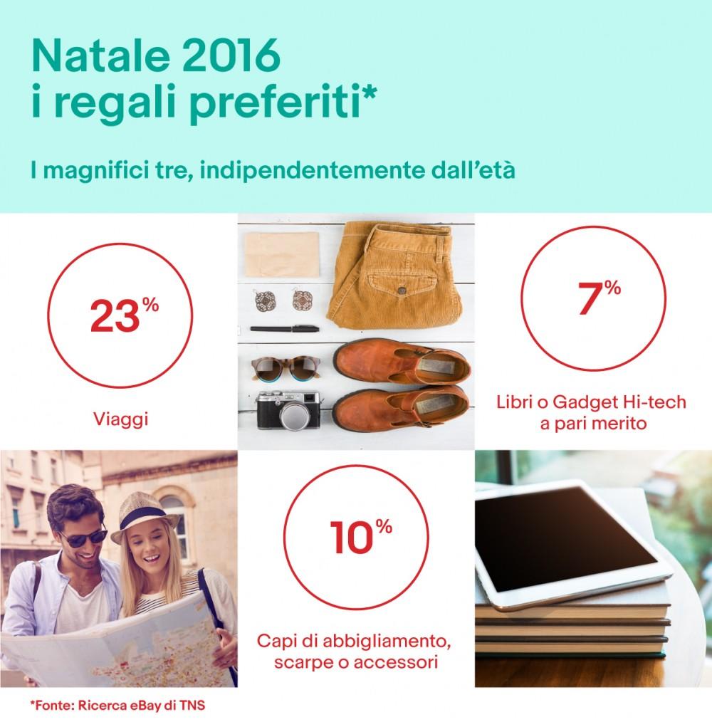 regali_i-magnifici-3